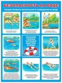 Безопасность на воде (ДБ_1)