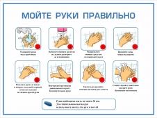 Мойте руки правильно (C_1)